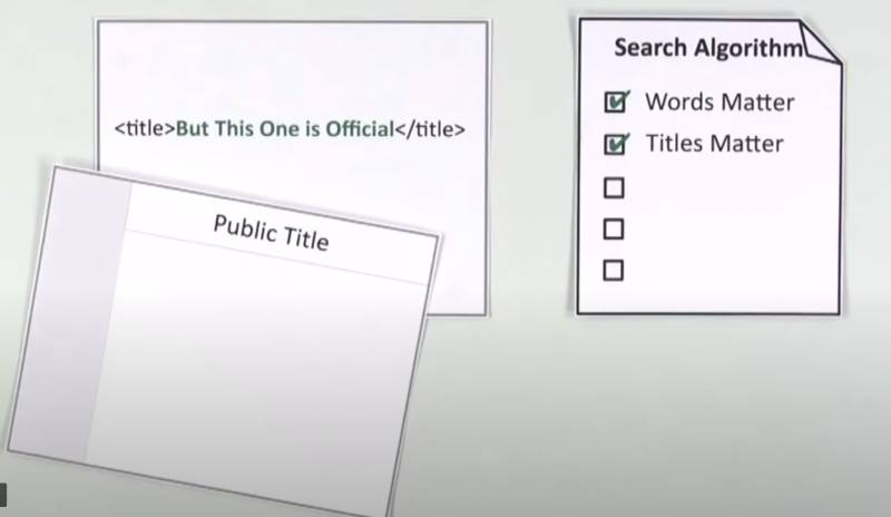 SEO titles matter